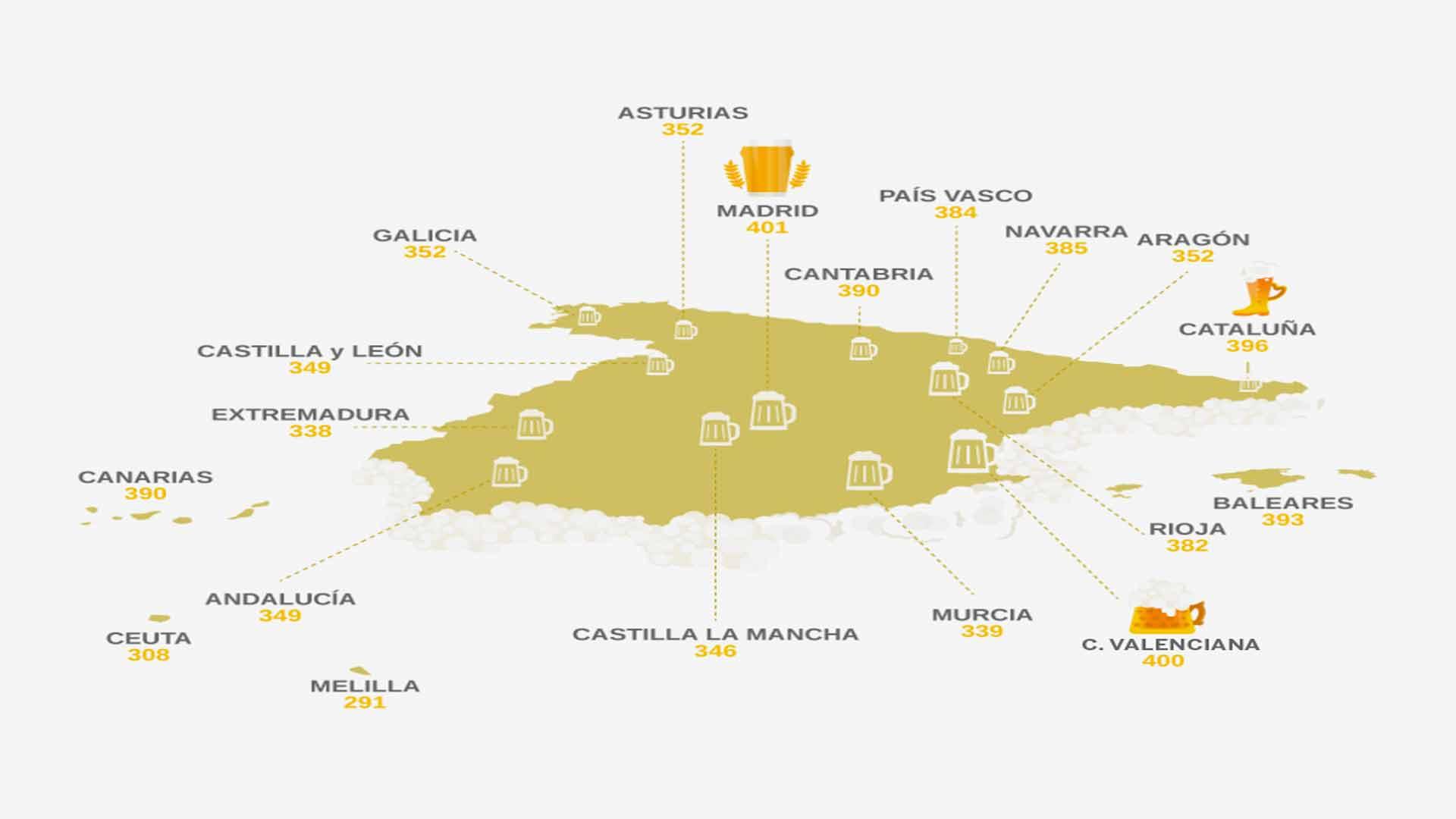 un-mapa-con-la-media-aproximada-de-canas-por-comunidad-autonoma-1920