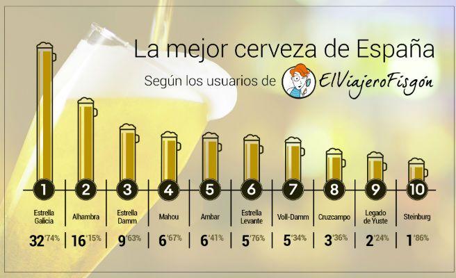 cerveza_grafico_n-672xXx80